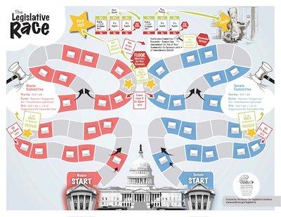 The Legislative Race game board